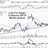 Strong Accumulation May Follow Selling Capitulation in Junior Gold Miners