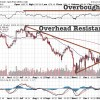 Fiat Currencies Are Crashing, Precious Metals Are Breaking Out