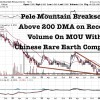 Deal with Chinese Rare Earth Giant Sends Junior Soaring on Record Volume