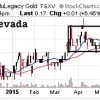 Watch These 3 Nevada Junior Miners Breaking Out on High Volume