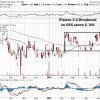 Junior Uranium Mining Breakout in Second Half of 2015?