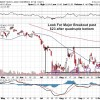 Junior Gold Miners (GDXJ) on Verge of Major Breakout From Base at $23