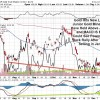 Is Junior Gold Miner Relative Strength Forecasting Powerful Relief Rally in January?