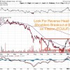 Fundamental Catalysts in Junior Mining Sector Lead To Bullish Breakouts and Reversals